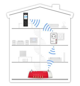 tkr avm dect repeater 100. Black Bedroom Furniture Sets. Home Design Ideas